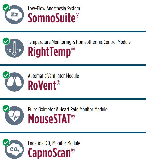 SomnoSuite modules